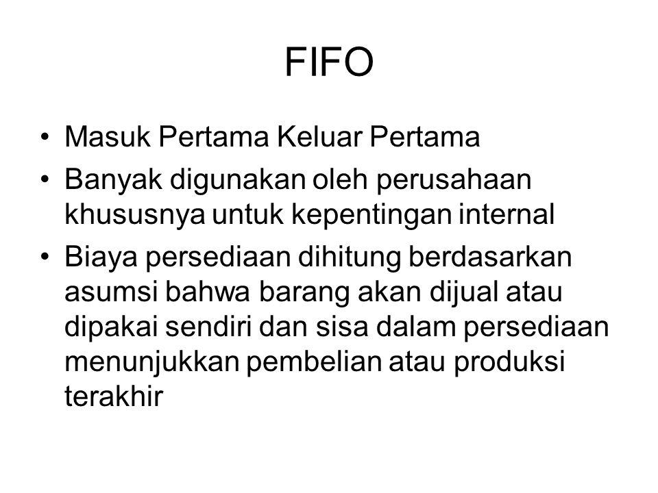 FIFO Masuk Pertama Keluar Pertama