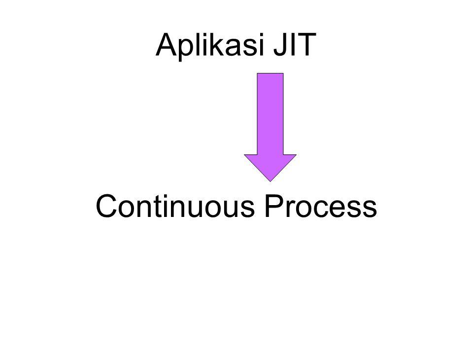 Aplikasi JIT Continuous Process
