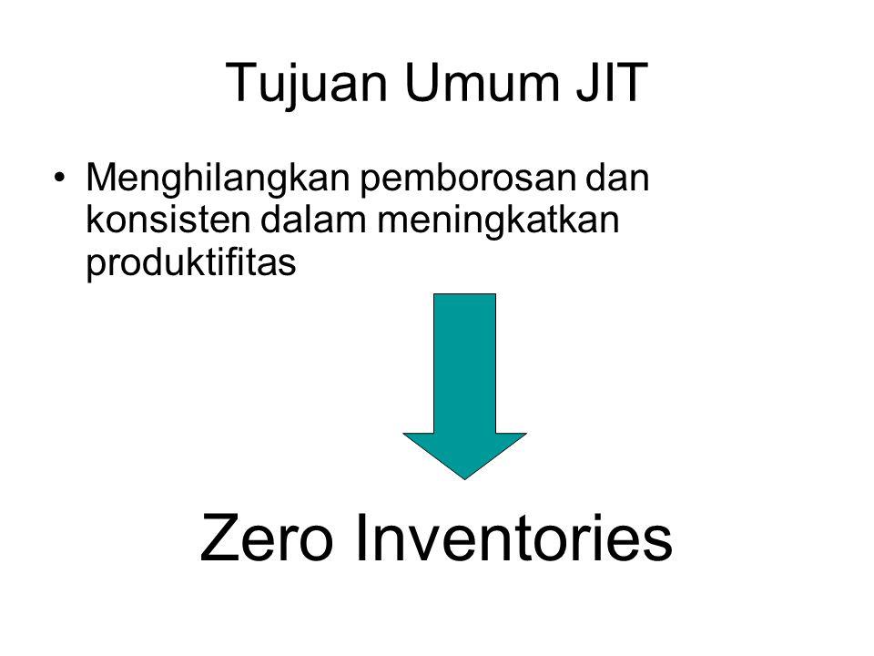 Zero Inventories Tujuan Umum JIT