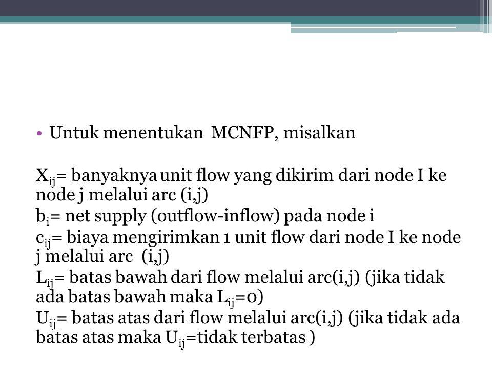 Untuk menentukan MCNFP, misalkan