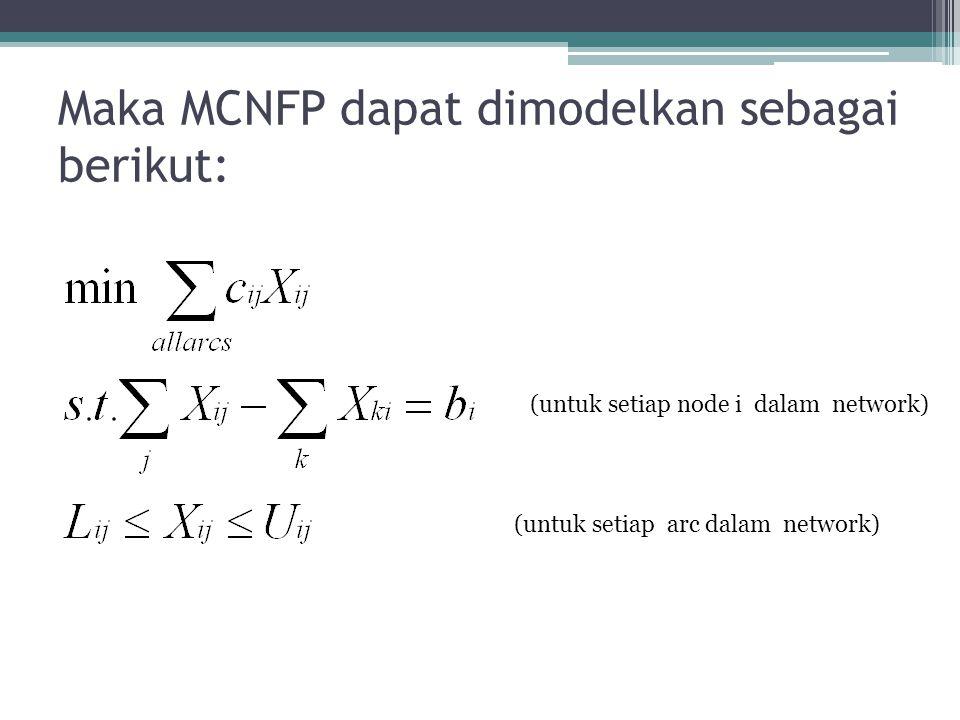 Maka MCNFP dapat dimodelkan sebagai berikut: