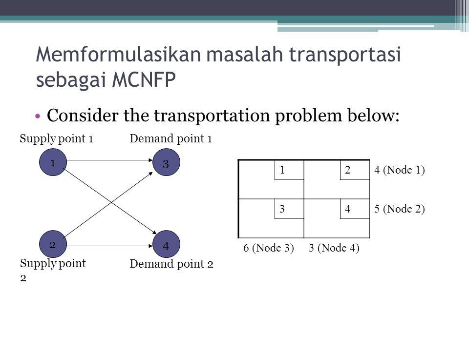 Memformulasikan masalah transportasi sebagai MCNFP