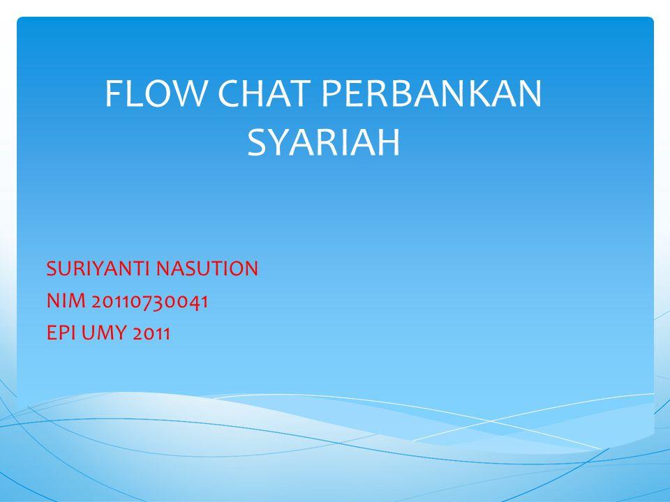 FLOW CHAT PERBANKAN SYARIAH