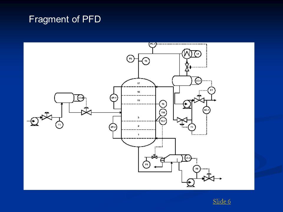 Fragment of PFD Slide 6