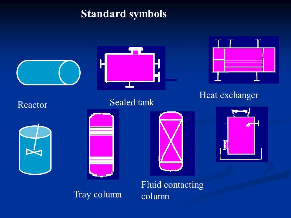 Standard symbols Heat exchanger Sealed tank Reactor