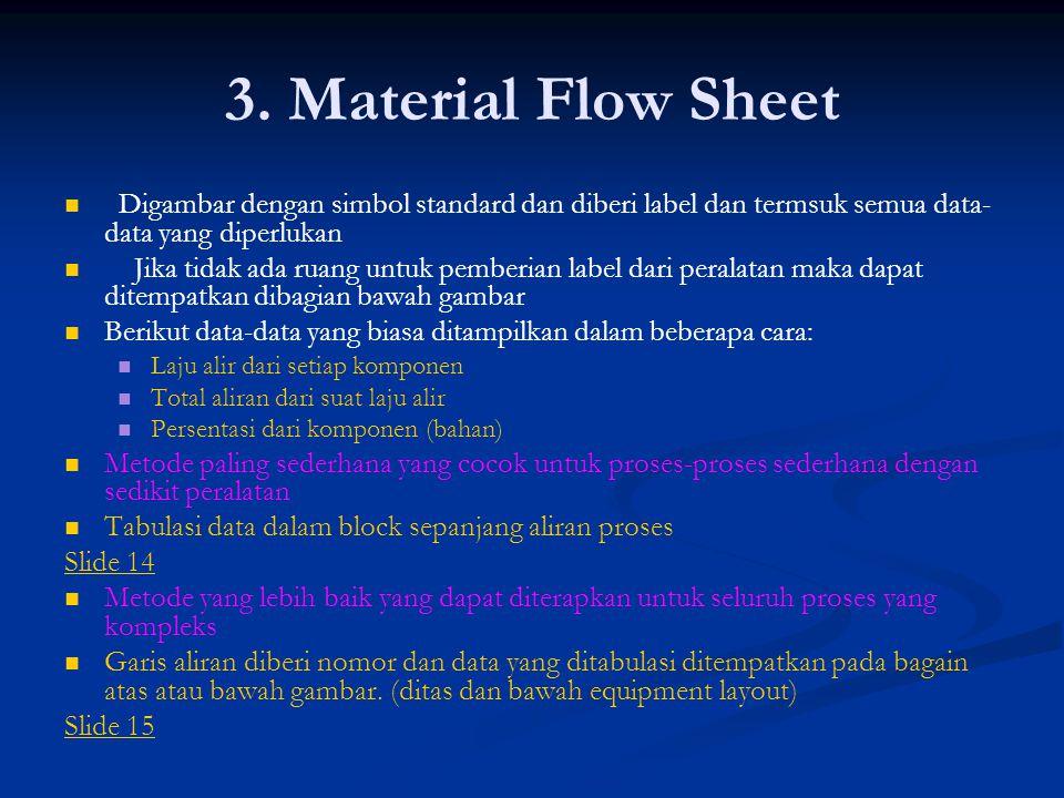 3. Material Flow Sheet Digambar dengan simbol standard dan diberi label dan termsuk semua data-data yang diperlukan.