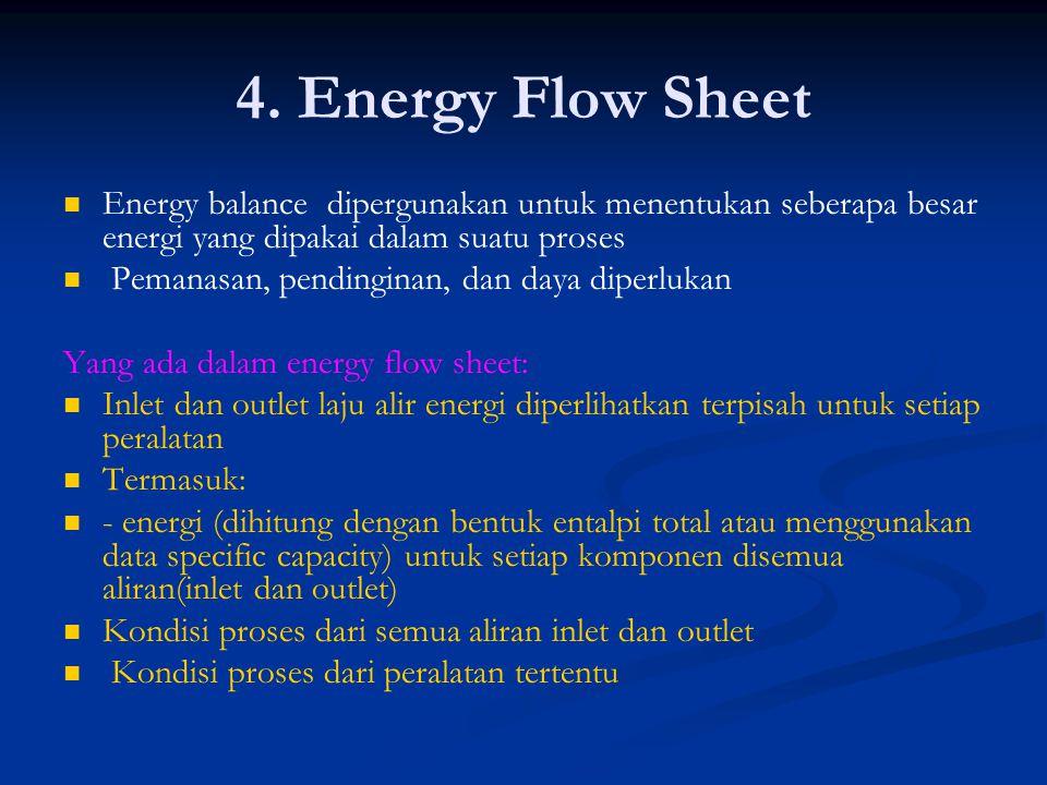 4. Energy Flow Sheet Energy balance dipergunakan untuk menentukan seberapa besar energi yang dipakai dalam suatu proses.