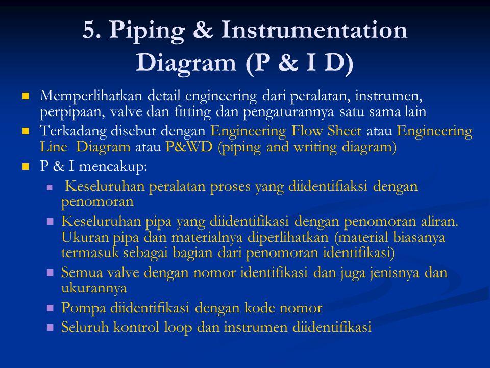 5. Piping & Instrumentation Diagram (P & I D)
