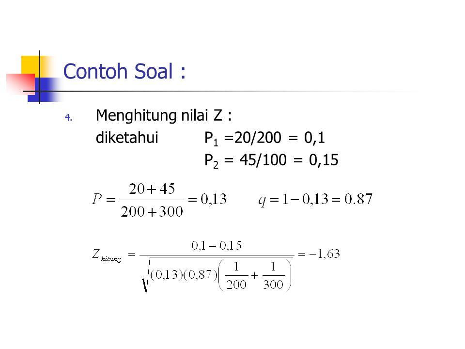 Contoh Soal : Menghitung nilai Z : diketahui P1 =20/200 = 0,1