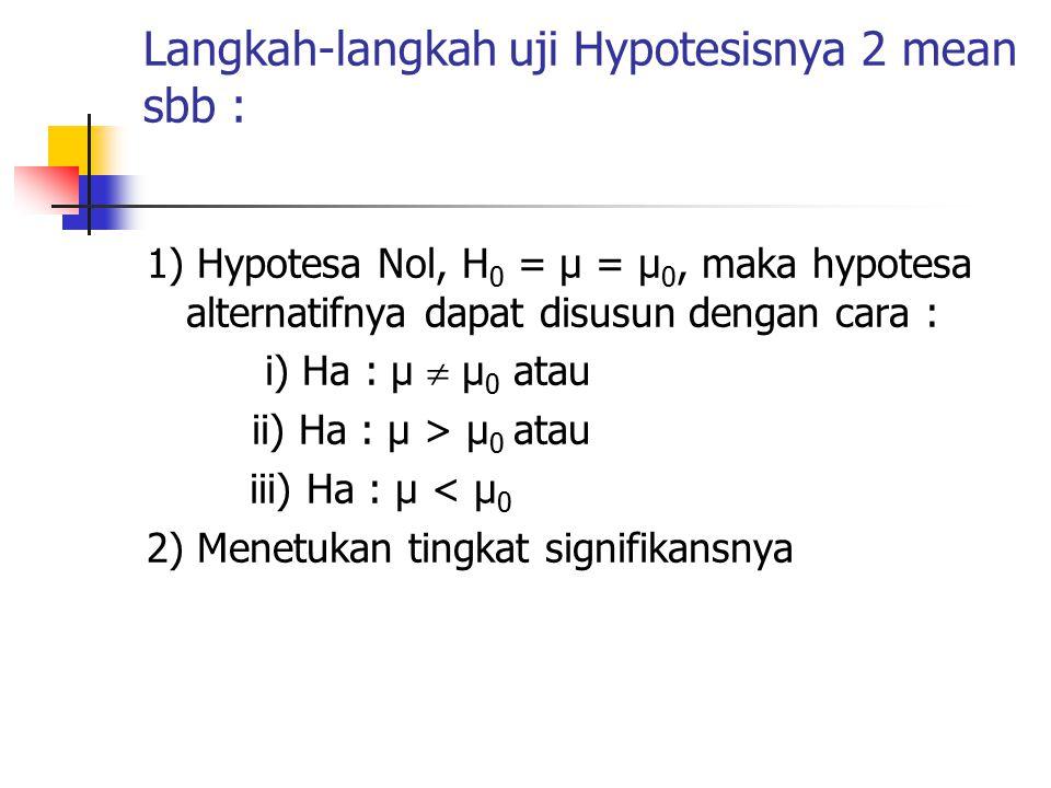 Langkah-langkah uji Hypotesisnya 2 mean sbb :