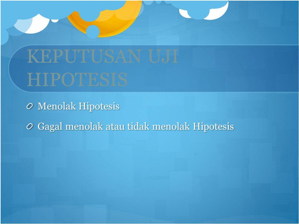 KEPUTUSAN UJI HIPOTESIS