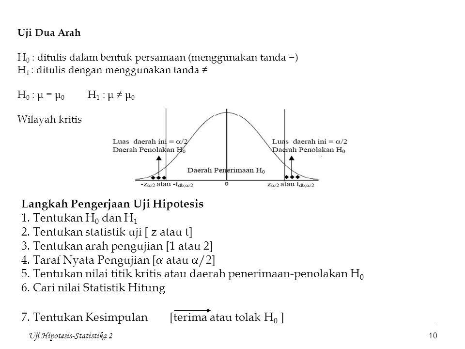 Uji Dua Arah H0 : ditulis dalam bentuk persamaan (menggunakan tanda =) H1 : ditulis dengan menggunakan tanda ≠ H0 : μ = μ0 H1 : μ ≠ μ0 Wilayah kritis