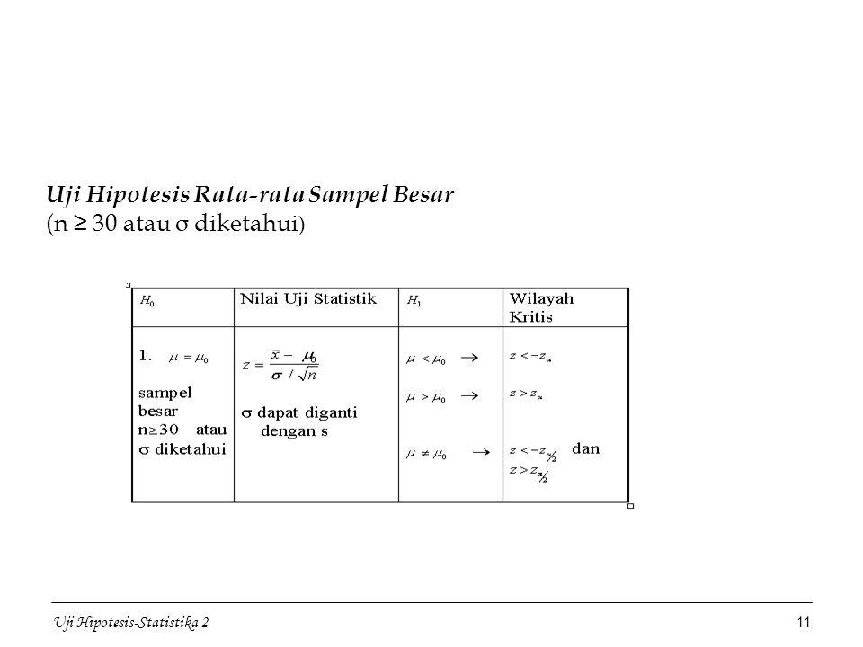 Uji Hipotesis Rata-rata Sampel Besar (n ≥ 30 atau σ diketahui)