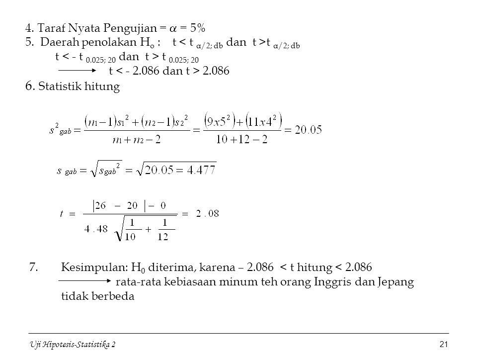 Kesimpulan: H0 diterima, karena – 2.086 < t hitung < 2.086