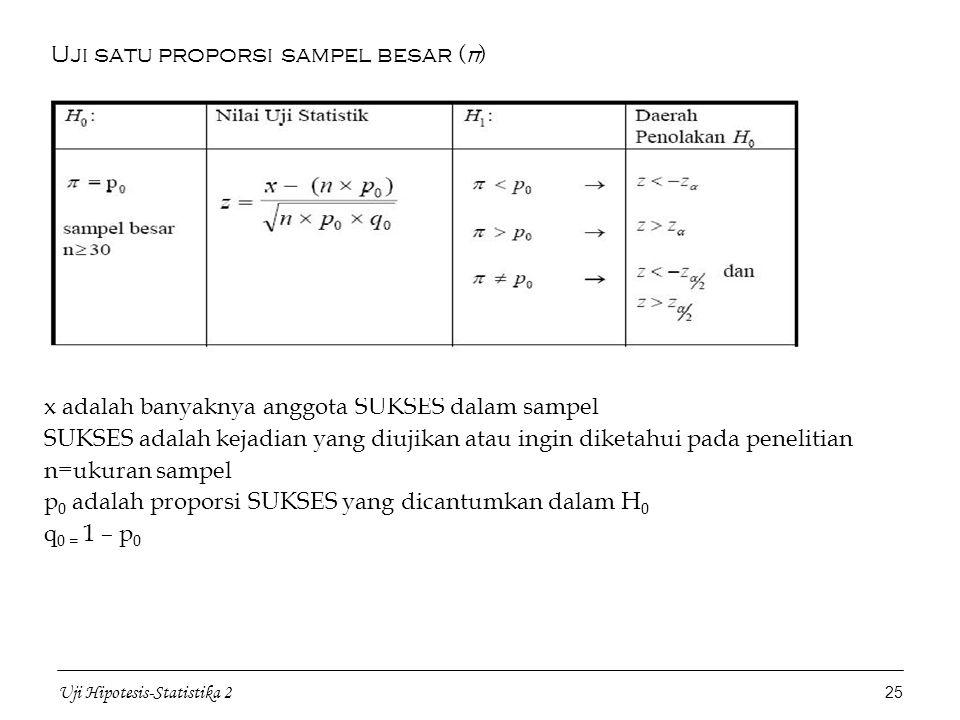 Uji satu proporsi sampel besar (π)