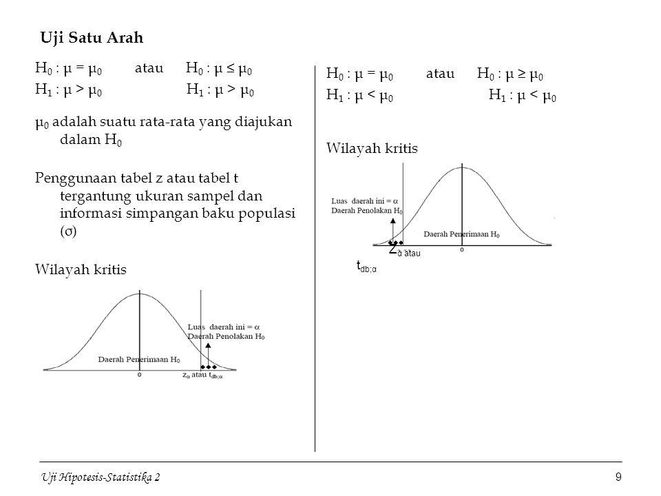 Uji Satu Arah H0 : μ = μ0 atau H0 : μ ≤ μ0