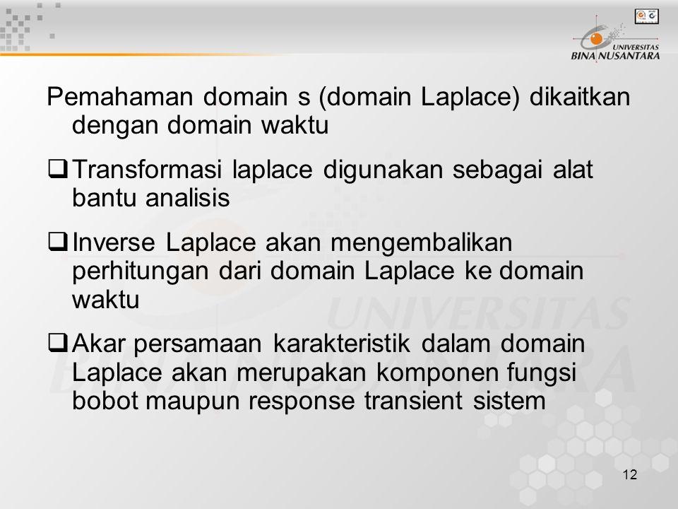 Pemahaman domain s (domain Laplace) dikaitkan dengan domain waktu
