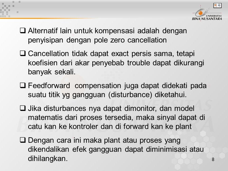 Alternatif lain untuk kompensasi adalah dengan penyisipan dengan pole zero cancellation