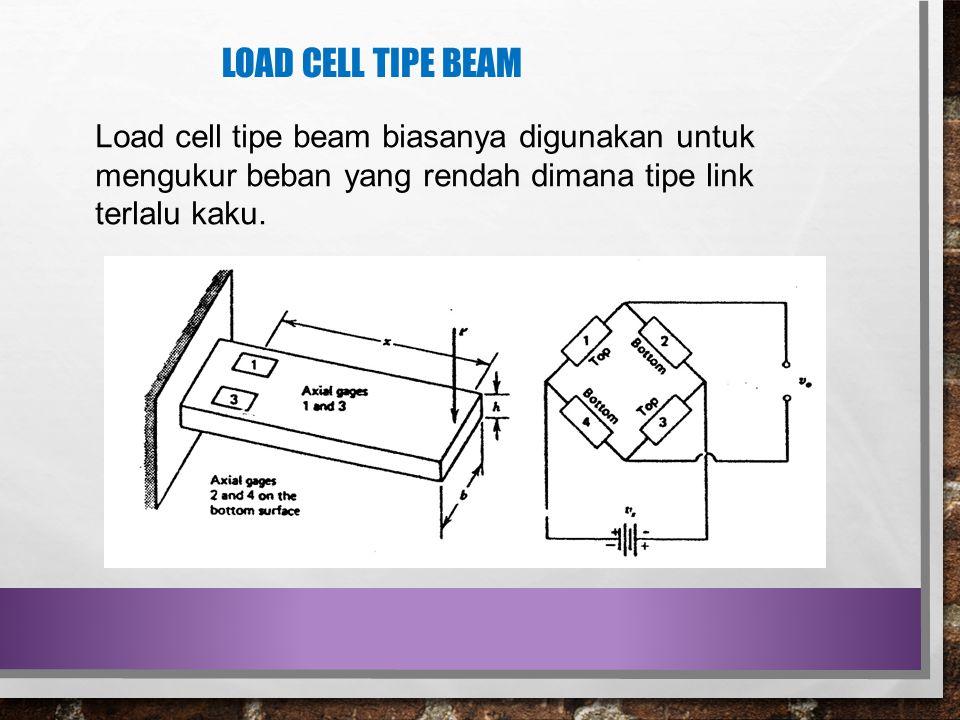 Load cell tipe beam Load cell tipe beam biasanya digunakan untuk mengukur beban yang rendah dimana tipe link terlalu kaku.