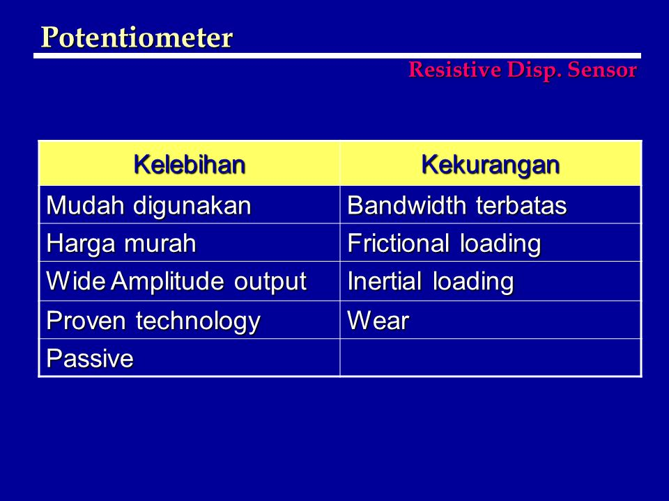 Potentiometer Kelebihan Kekurangan Mudah digunakan Bandwidth terbatas