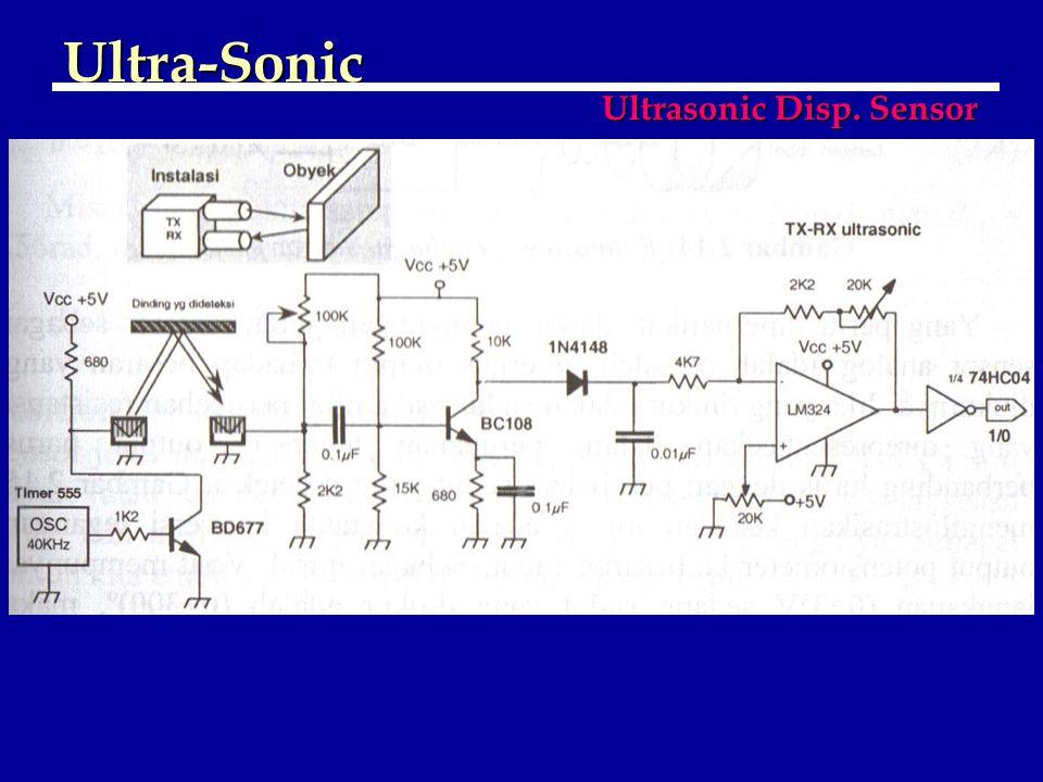 Ultra-Sonic Ultrasonic Disp. Sensor