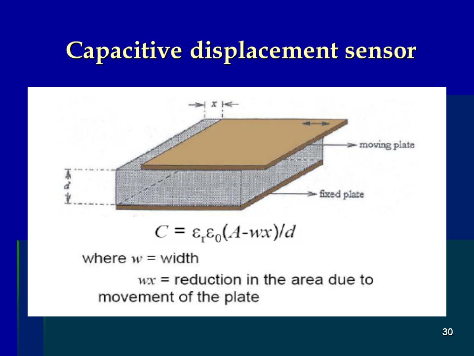 Capacitive displacement sensor