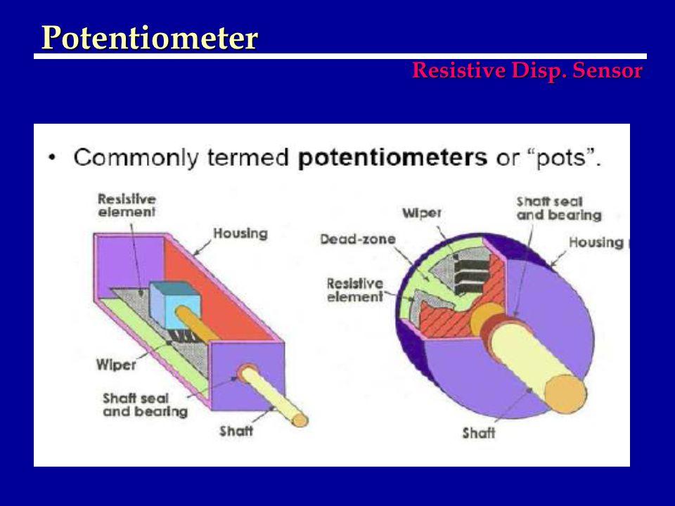 Potentiometer Resistive Disp. Sensor
