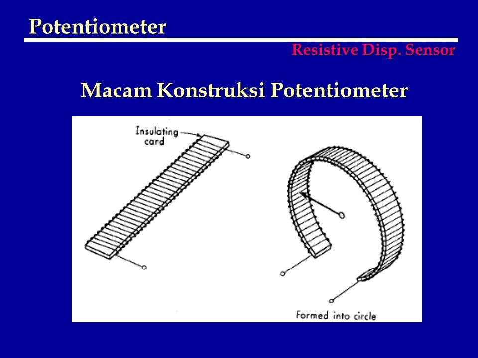 Macam Konstruksi Potentiometer