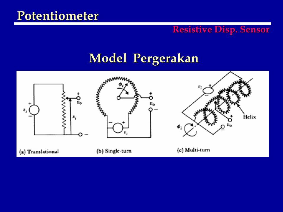 Potentiometer Resistive Disp. Sensor Model Pergerakan