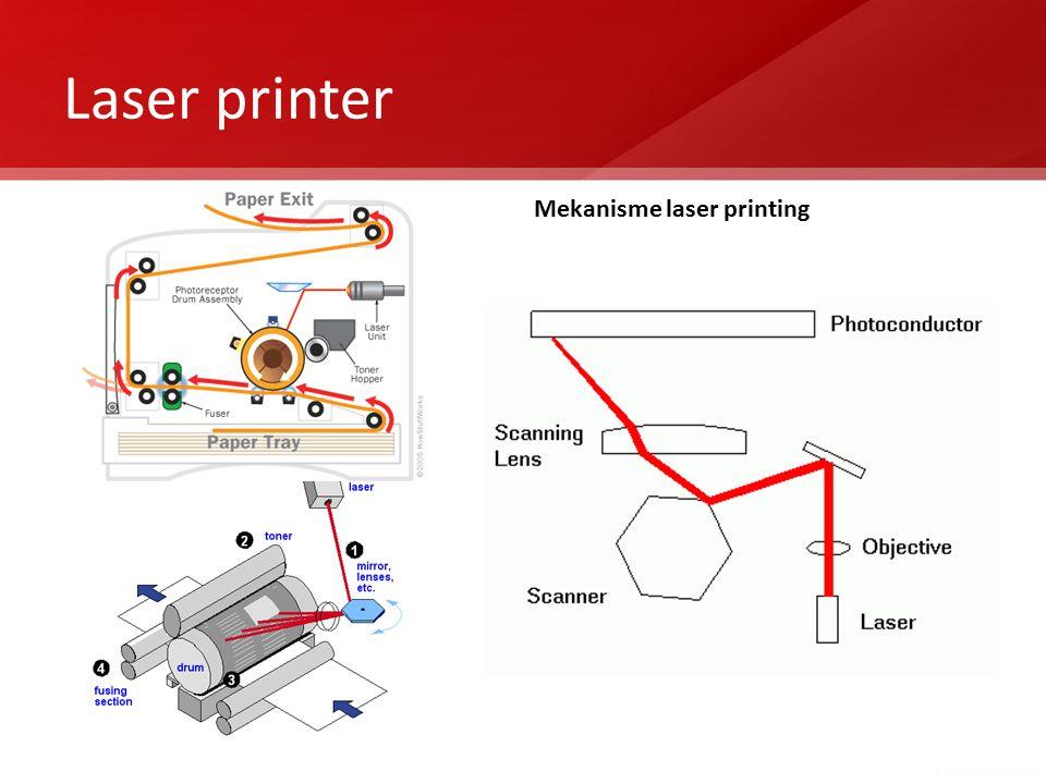 Laser printer Mekanisme laser printing