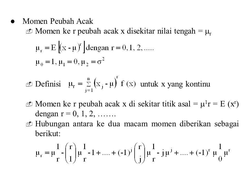 Momen Peubah Acak Momen ke r peubah acak x disekitar nilai tengah = r. Definisi untuk x yang kontinu.