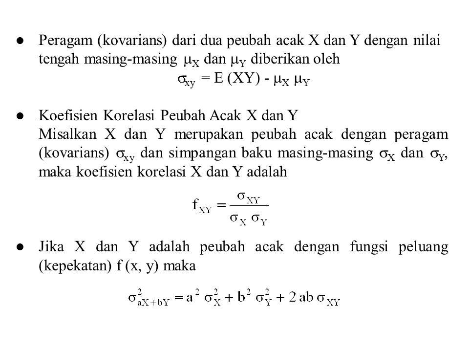 Peragam (kovarians) dari dua peubah acak X dan Y dengan nilai tengah masing-masing X dan Y diberikan oleh
