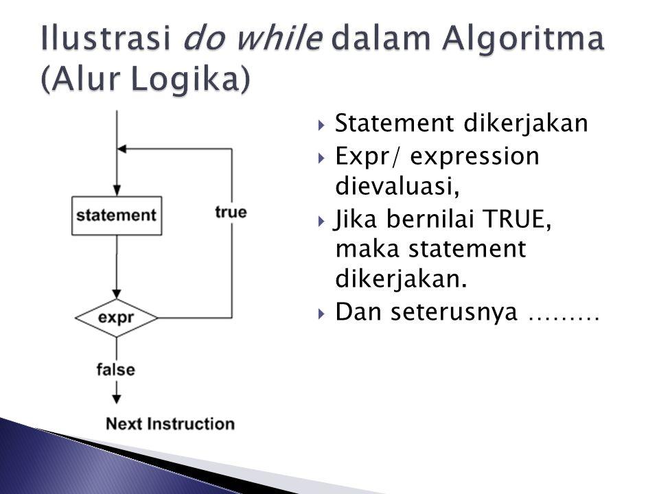 Ilustrasi do while dalam Algoritma (Alur Logika)