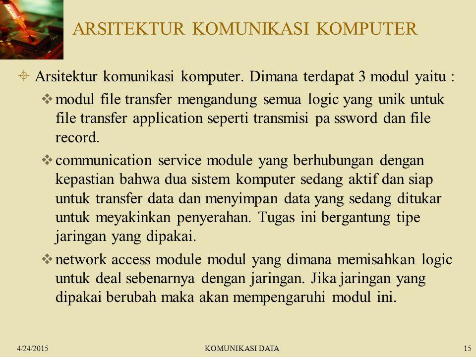 ARSITEKTUR KOMUNIKASI KOMPUTER