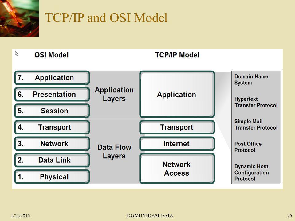 TCP/IP and OSI Model 4/14/2017 KOMUNIKASI DATA