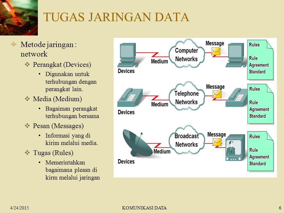 TUGAS JARINGAN DATA Metode jaringan : network Perangkat (Devices)