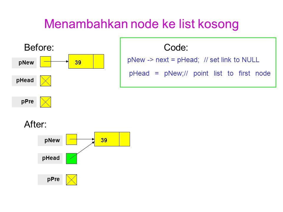 Menambahkan node ke list kosong