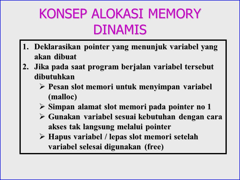 KONSEP ALOKASI MEMORY DINAMIS