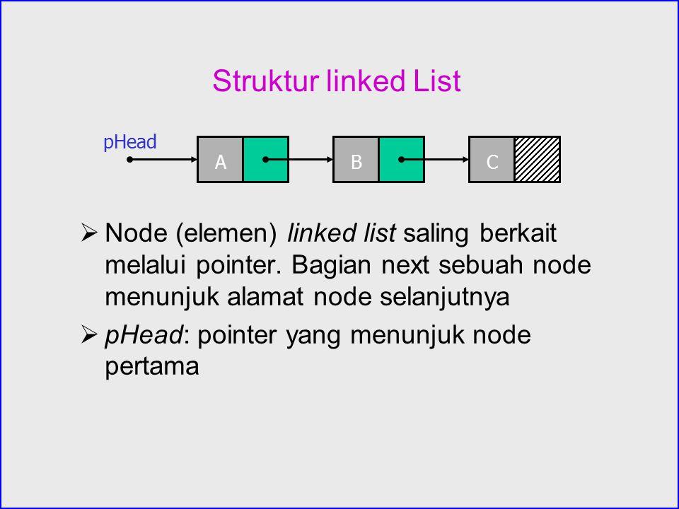 Struktur linked List pHead. A. B. C.