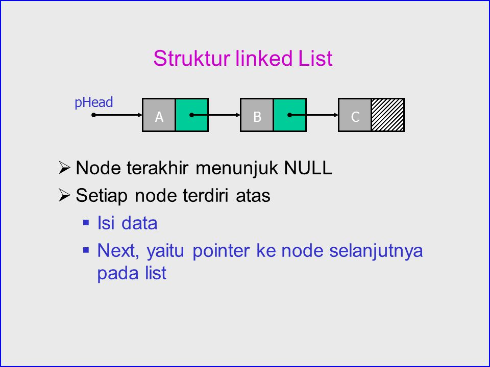 Struktur linked List Node terakhir menunjuk NULL