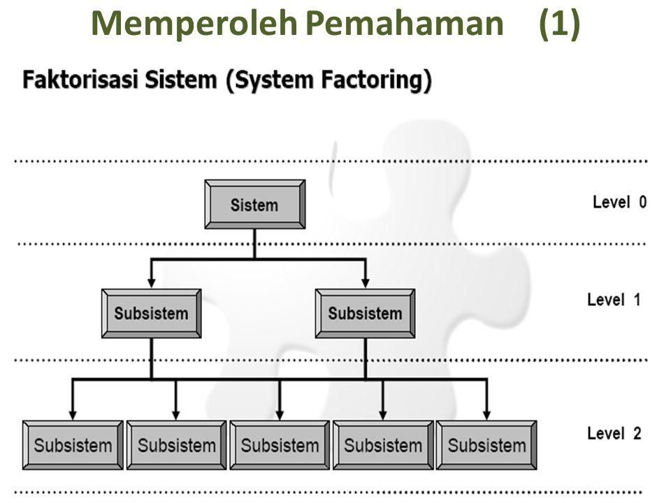 Memperoleh Pemahaman (1)