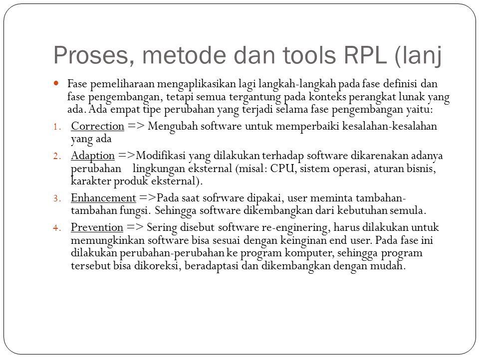 Proses, metode dan tools RPL (lanj