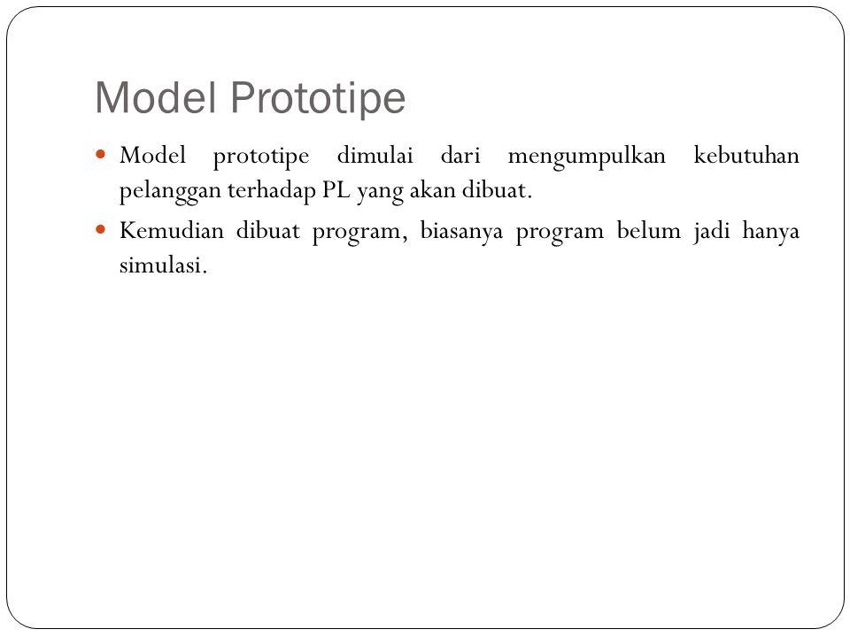 Model Prototipe Model prototipe dimulai dari mengumpulkan kebutuhan pelanggan terhadap PL yang akan dibuat.