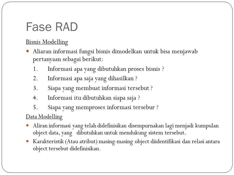 Fase RAD Bisnis Modelling