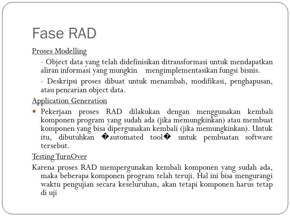 Fase RAD Proses Modelling