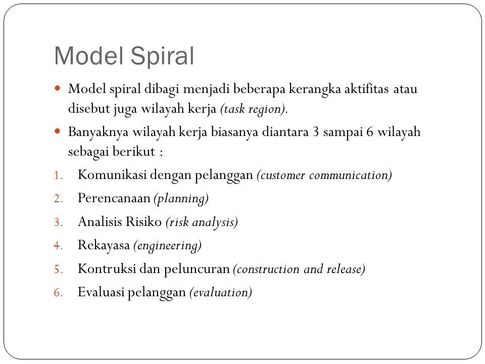 Model Spiral Model spiral dibagi menjadi beberapa kerangka aktifitas atau disebut juga wilayah kerja (task region).