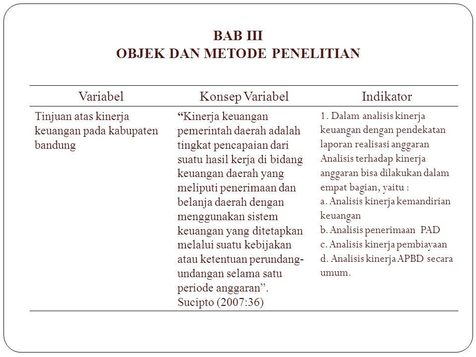 BAB III OBJEK DAN METODE PENELITIAN