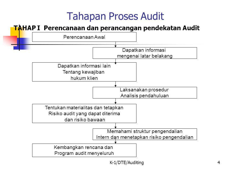 Tahapan Proses Audit TAHAP I Perencanaan dan perancangan pendekatan Audit. Perencanaan Awal. Dapatkan informasi.