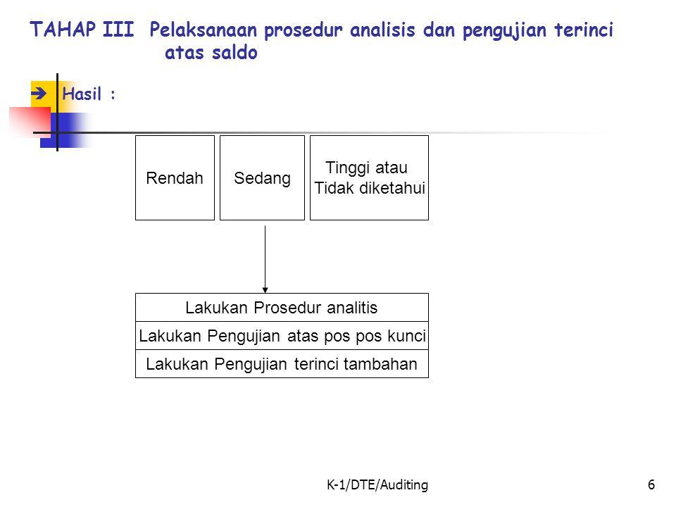 Lakukan Prosedur analitis