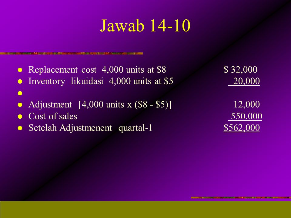 Jawab 14-10 Replacement cost 4,000 units at $8 $ 32,000